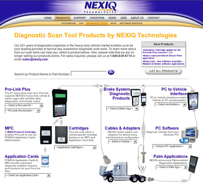 Screenshot of the NEXIQ products page.